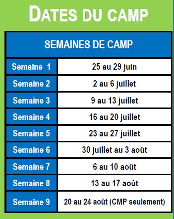Camp 2018 - Dates des semaines