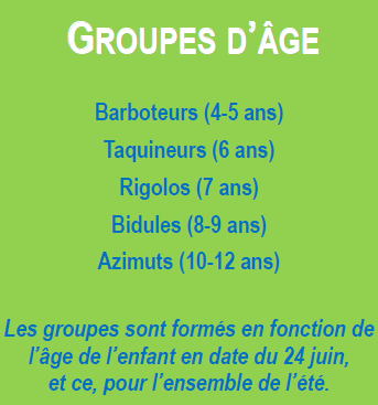 Camp 2018 Groupes d'âge