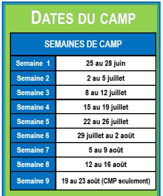 Dates du camp