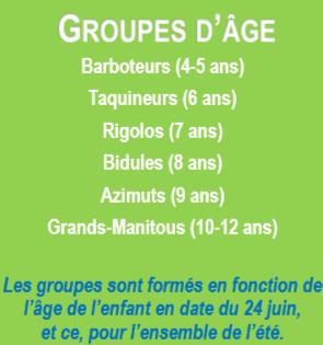 Groupes d'âges